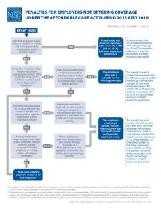 employer-penalties-aca_flowchart-20141218-232x300